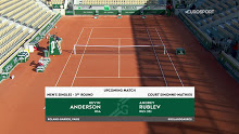 French Open: Anderson vs Rublev…